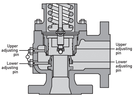 gas fired boiler safety valve failures