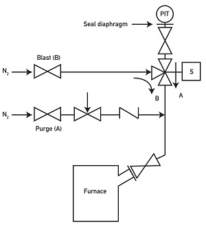 White Rodgers Zone Valve Wiring Diagram 2wire