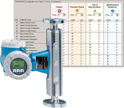 Remote Monitoring Endress Hauser Simplifies Foundation