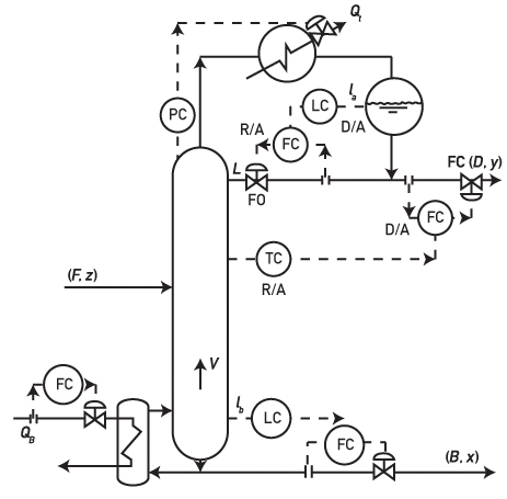 White Rodgers Zone Valve Wiring Diagram likewise Sw  Cooler Thermostat Wiring Diagram furthermore Old Round Honeywell Thermostat Wiring Diagram besides Wiring Diagram For A Hunter Thermostat as well Honeywell 3000 Thermostat Wiring Diagram. on wiring diagram programmable thermostat