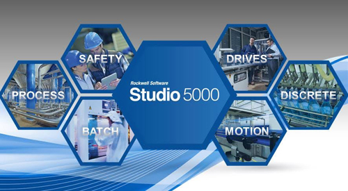 Studio 5000, Rockwell Automation