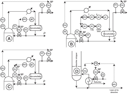 Electric Dc Motor Speed Control Schematic Circuit Based O N Scr Kjz1 together with FEEDBACK moreover Book 2 Chapter 14 Proportional Control Valves together with Small Signal SMPS Model Illustrating Analog Loop Gain Measurement Technique Using Voltage fig1 224577694 also Closed Loop Control System. on feedback control loop