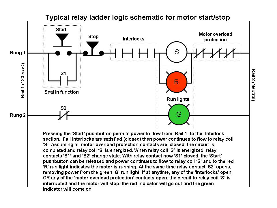 electrical ladder diagrams with Plcprogramming0901 on P electrical control panels also How To Read Building Wiring Diagram furthermore Symbol For Float Switch Wiring Diagram besides Direct Online Dol Starter together with Standard Logic Symbols Flow Wiring Diagrams.