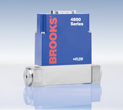 Brooks ass flowmeter