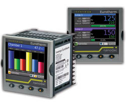 Invesys Eurotherm - PID Control